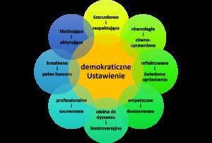 politischebildungpolski