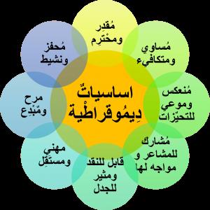 Unsere pädagogische Haltung (arabisch)